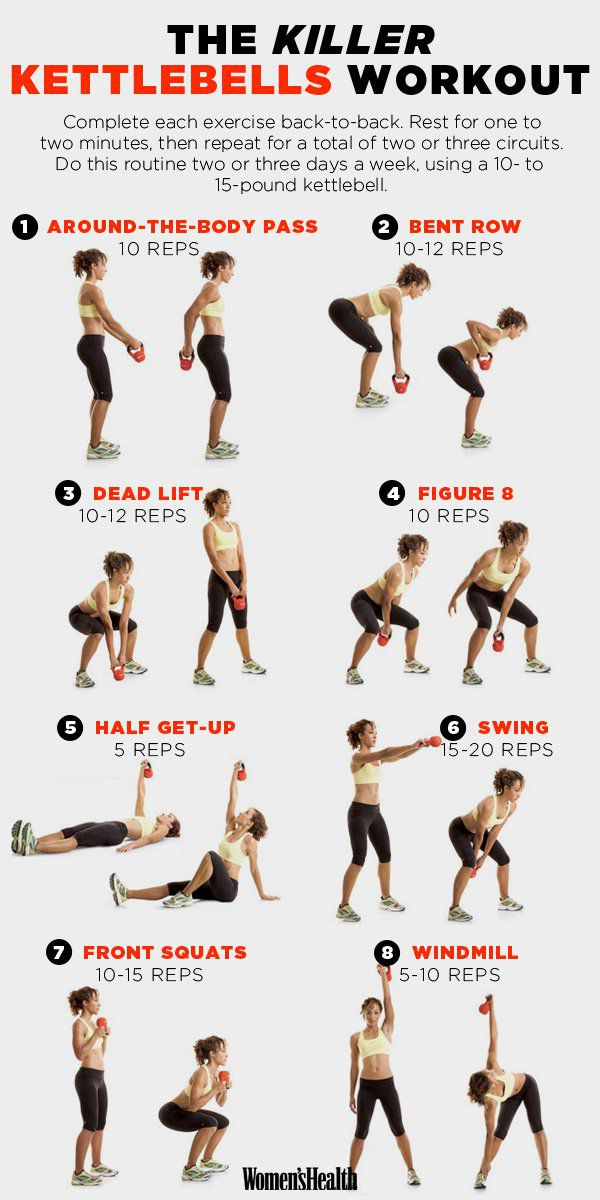 This is a photo of Printable Kettlebell Workout pertaining to cardio level 2 workout